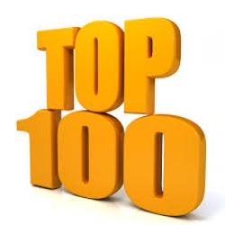 Эталон 100 TOP Самые востребованные позиции нашего сайта