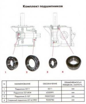 Подшипник FX207Z5 5-107(6007) OTIS